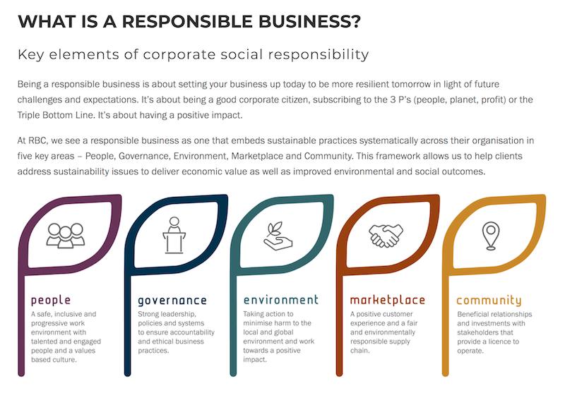 corporate-social-responsibility-copywriting